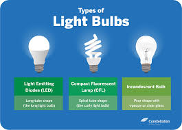 led bulb advantages